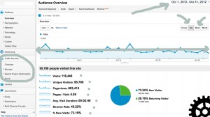 Google Analytics Analyzing Training