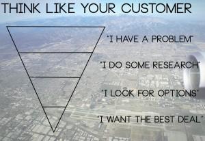 4 Step Decision Process