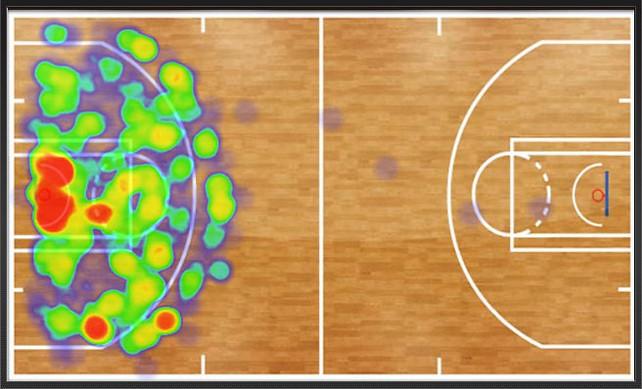Big Data and High School Basketball