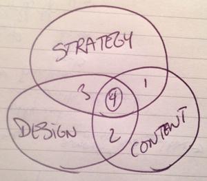 site-design-consideration