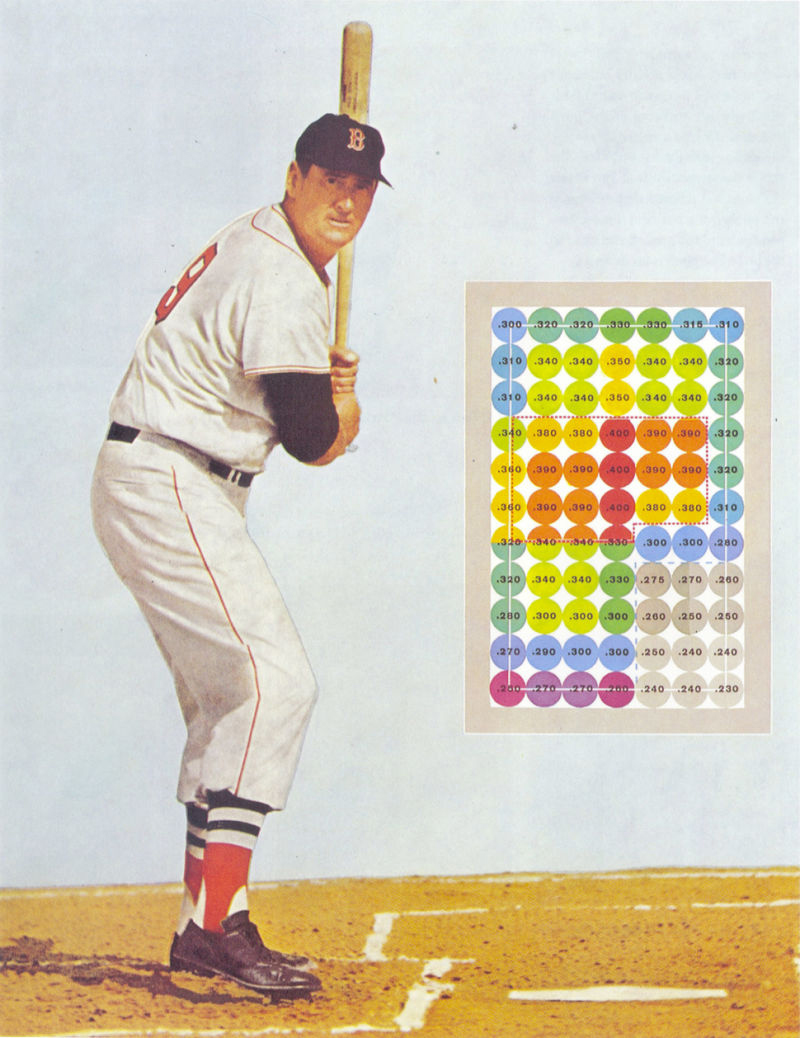 Ted-Williams-Hitting-Graphic